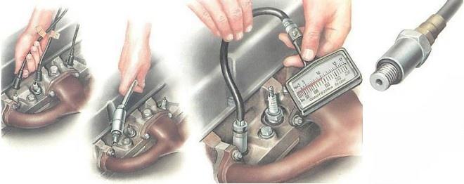 Чем проверяют компрессию в двигателе